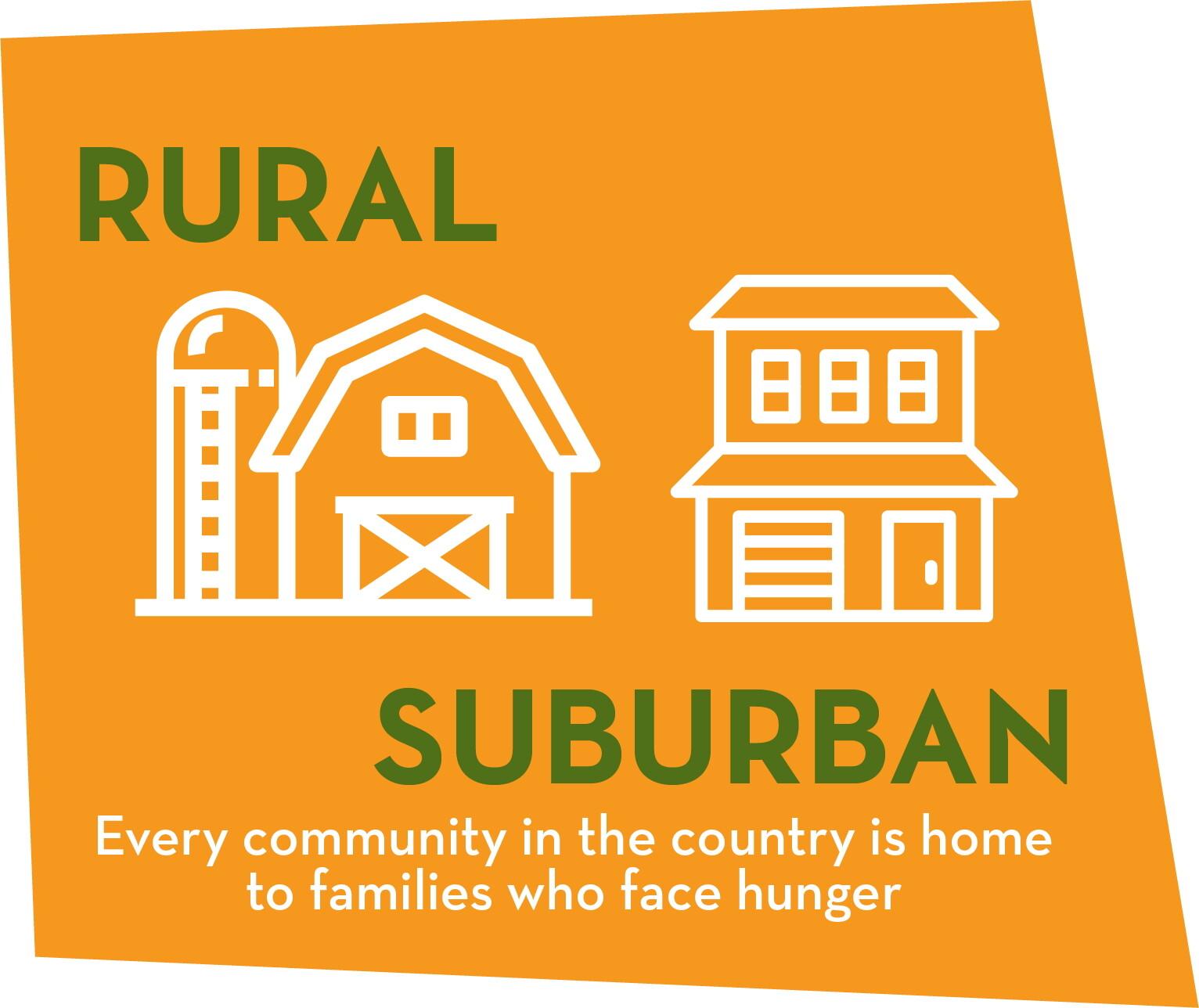 Rural Suburban