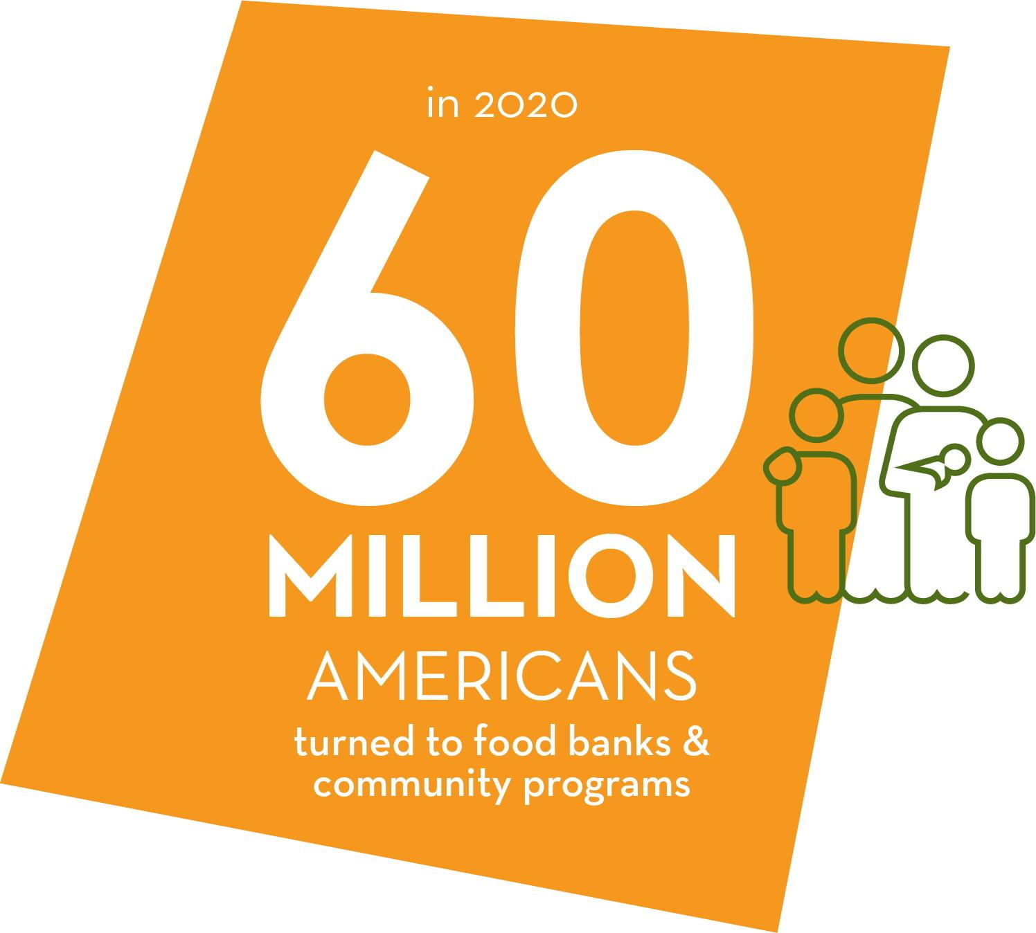 60 Million Americans